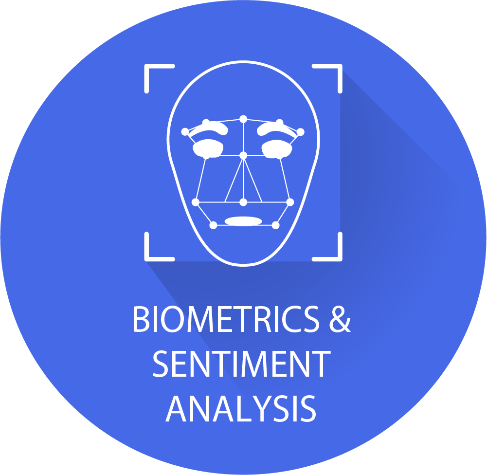Biometrics & Sentiment Analysis Icon